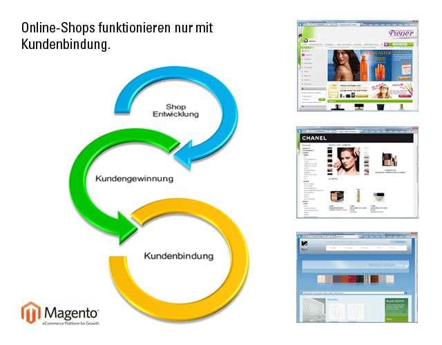 E Commerce Agentur Onlineshop Agentur Köln